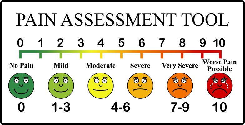 "Should Doctors Use ""The Pain Scale"" For Injured Individuals?"